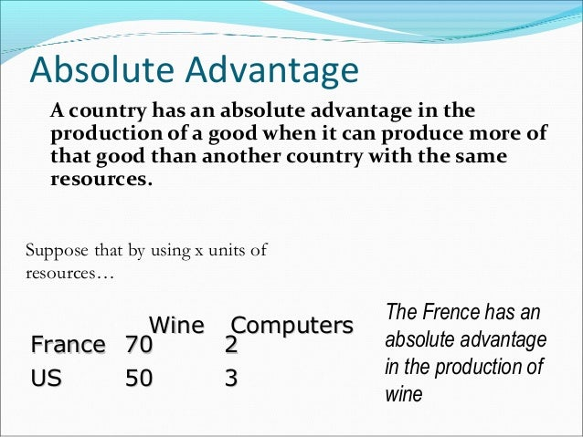 Difference Between Absolute and Comparative Advantage