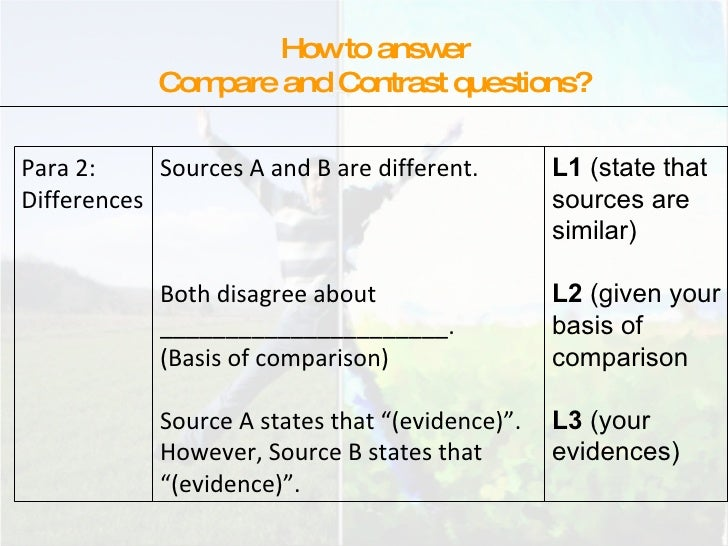 ap us history compare and contrast thesis