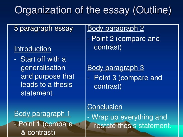 outline for a compare and contrast essay Organizational patterns for the comparison/contrast essay points of comparison for each subject and create one outline using the first pattern of.