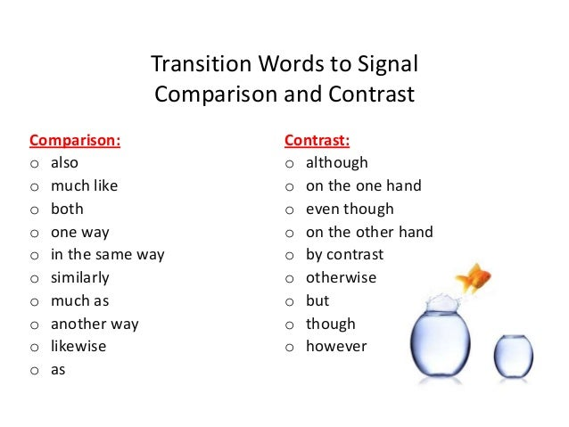 good essay paragraph transition words Here we will explain foremost important and difficult parts for writing an essay first of all, take a view of these good words to use for essays now, we will explain how to use transition words for essay writing in your academic exams.