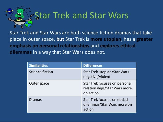 Star wars essay