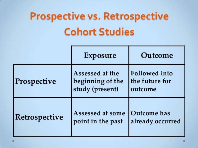 case control study vs prospective cohort study What is the difference between a nested case-control study and retrospective cohort study the main difference has to do with how the study subjects are.