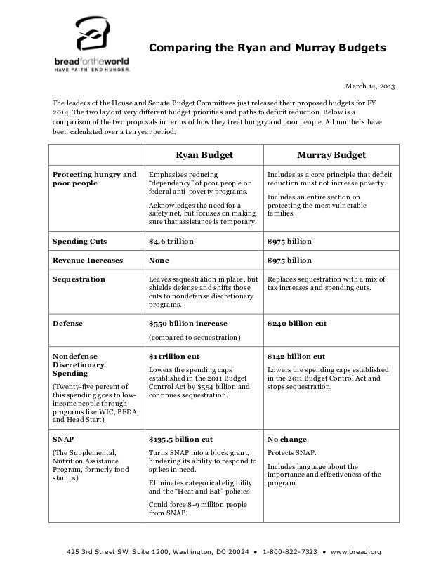 Comparing the Ryan and Murray Budgets