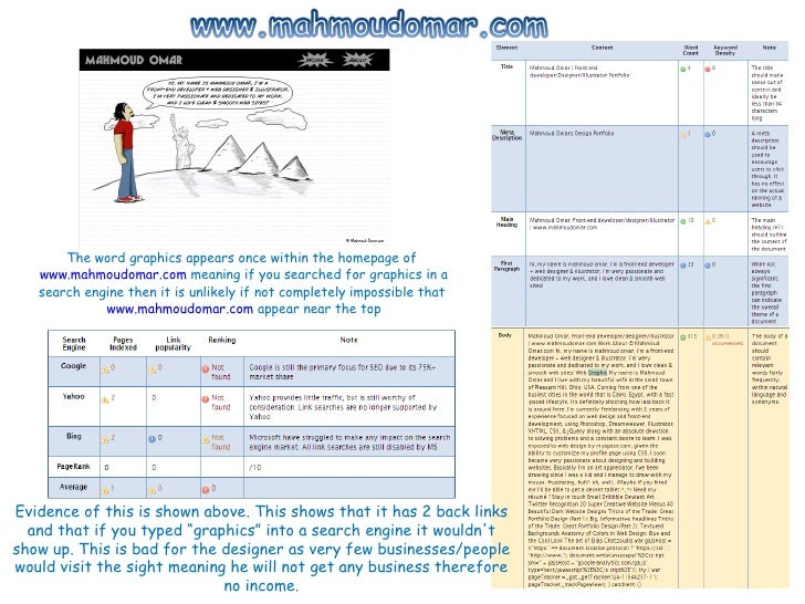 Comparing 2 portolio websites