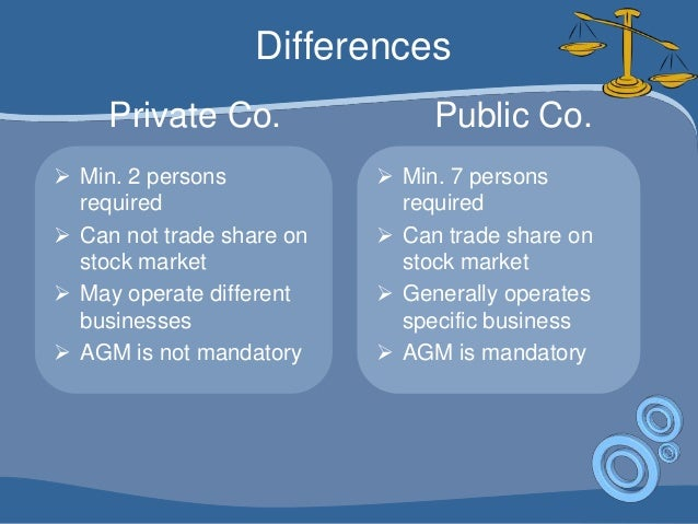 compare the sole trader and limited