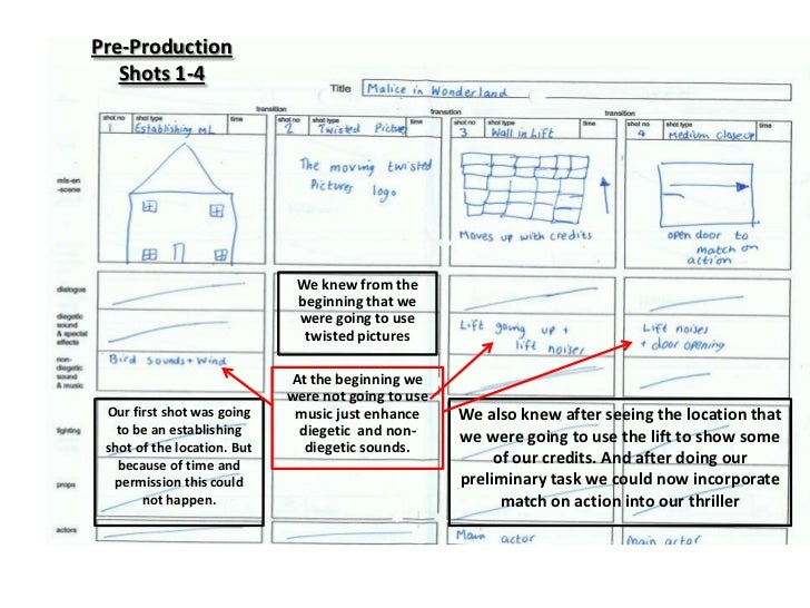 Comparing story boards