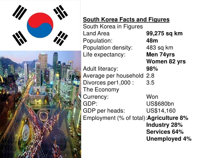 South Korean Facts South Korea Facts And
