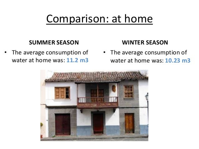 Compare and Contrast Driving in the Winter and Driving in the Summer