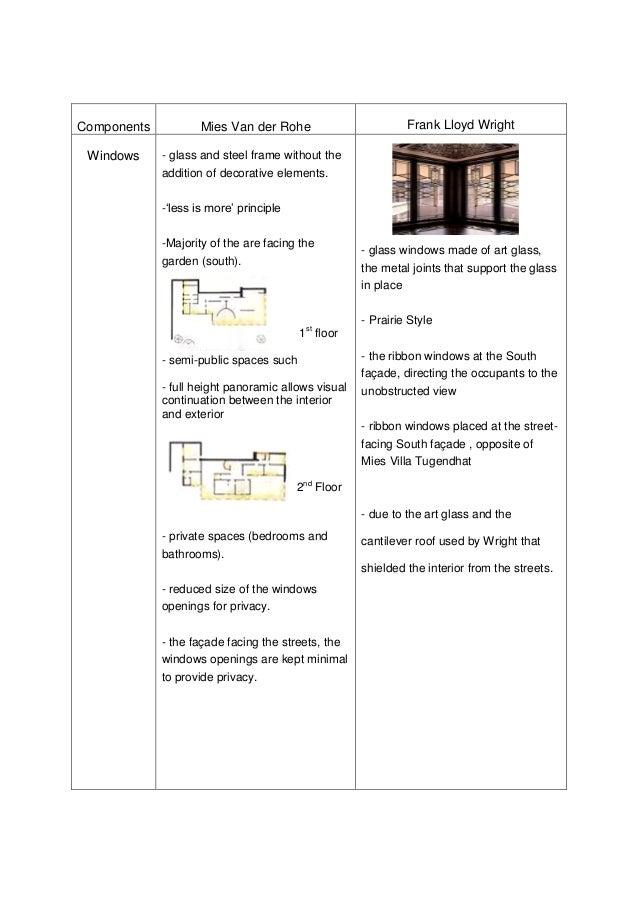 Windows Xp 7 8 Comparison Essay - image 11