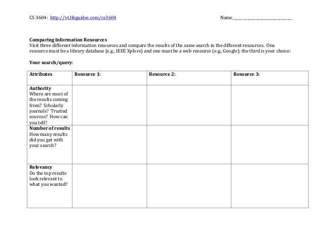 CS 3604: http://vt.libguides.com/cs3604 Name_________________________________ Comparing Information Resources Visit three ...