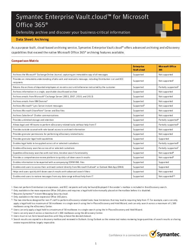 Symantec Enterprise Vault.cloud™ for Microsoft Office 365® Defensibly archive and discover your business-critical informat...