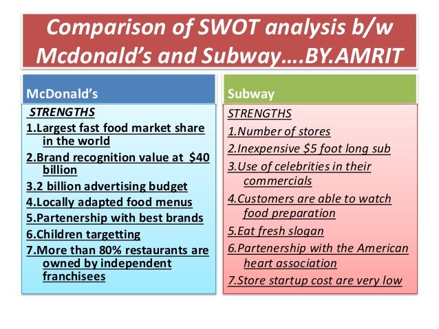 a swot analysis of mcdonalds fast food chain The fast-casual chain that offers fresh mexican food has seen its stock plummet swot analysis: chipotle mexican grill, inc mcdonalds corp: a short swot.