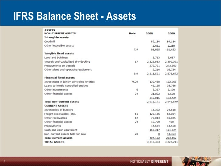 balance sheet jp gaap and us Balance sheet for apple inc (aapl) - view income statements, balance sheet, cash flow, and key financial ratios for apple inc and all the companies you research at nasdaqcom.