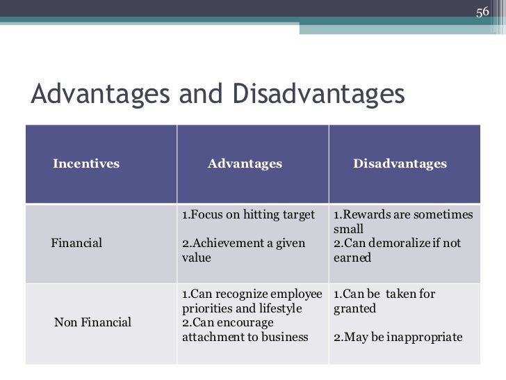 advantages and disadvantages incentives for executive compensation This essay will discuss both benefits and drawbacks of high levels of executive compensation  incentives for staff and cost  advantages and disadvantages of.