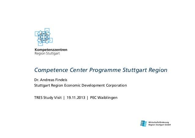 Competence center programme (stuttgart region)