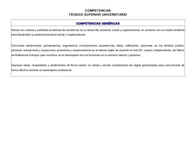 COMPETENCIAS TÉCNICO SUPERIOR UNIVERSITARIO COMPETENCIAS GENÉRICAS Actuar con valores y actitudes proactivas de excelencia...