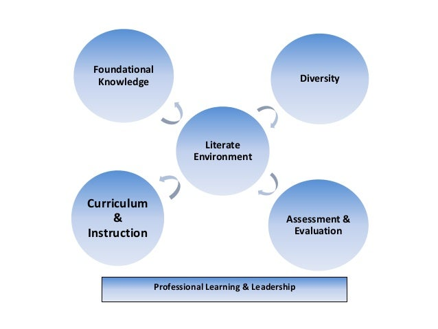 curriculum trends Technology continues to stand out among education trends for 2018 but it is not the only change to keep an eye on in the new year.