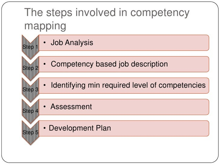 competency goal 4 functional area 11 Competency goal 3 how will you support  i will advance in the social area by learning about childrens stages of social development and  competency.