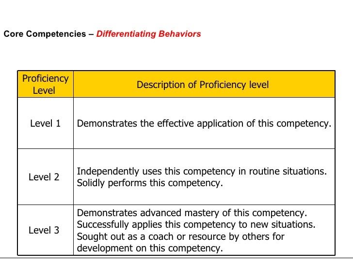 Competencies Between Nurses At Aa Level And Bsn Level