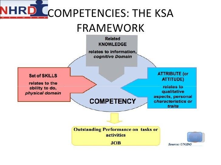 competency workshop