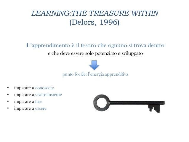 LEARNING:THE TREASURE WITHIN (Delors, 1996) L'apprendimento è il tesoro che ognuno si trova dentro e che deve essere solo ...
