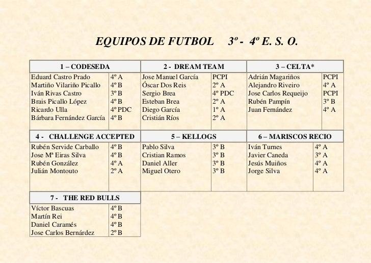 EQUIPOS DE FUTBOL                        3º - 4º E. S. O.          1 – CODESEDA                    2 - DREAM TEAM         ...