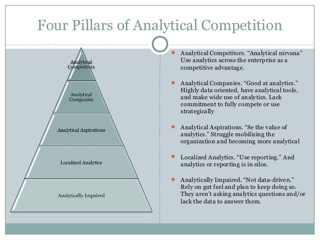 competing on analytics summary A summary of the article, competing on analytics by thomas h davenport from harvard business review in january, 2006.
