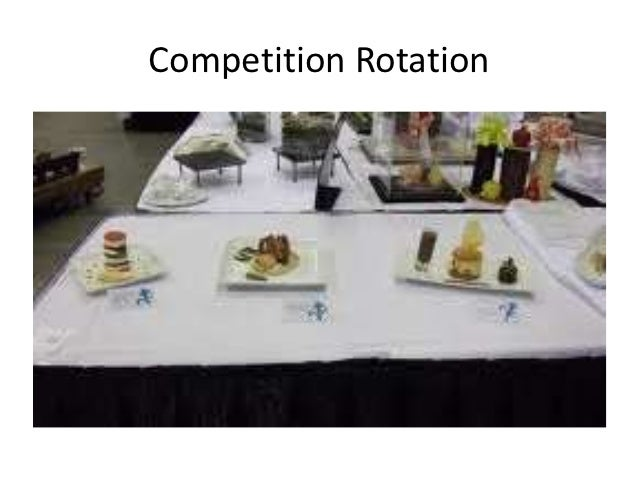 Competition Rotation