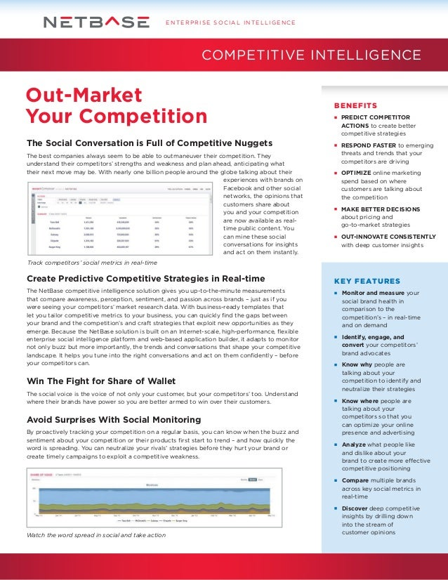 ENTERPRISE SOCIAL INTELLIGENCE  COMPETITIVE INTELLIGENCE  Out-Market Your Competition The Social Conversation is Full of C...