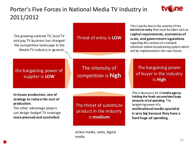 porter five force model for radio industry External inputs to strategy porter's five forces according to porter, the five forces model should be used at the broader level of an entire industry in which the company should focus following this, each line of business should develop its own industry-specific five forces analysis.