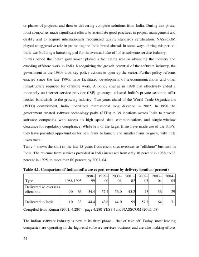 """australian casino industry and competitive analysis The recent research study titled """"casino management systems market –growth, future prospects and forecast, 2018 – 2026"""" published by credence research provides market size (us$) at global, regional and country-level based on major factors affecting the growth in respective markets this research study covers in-depth analysis of market."""