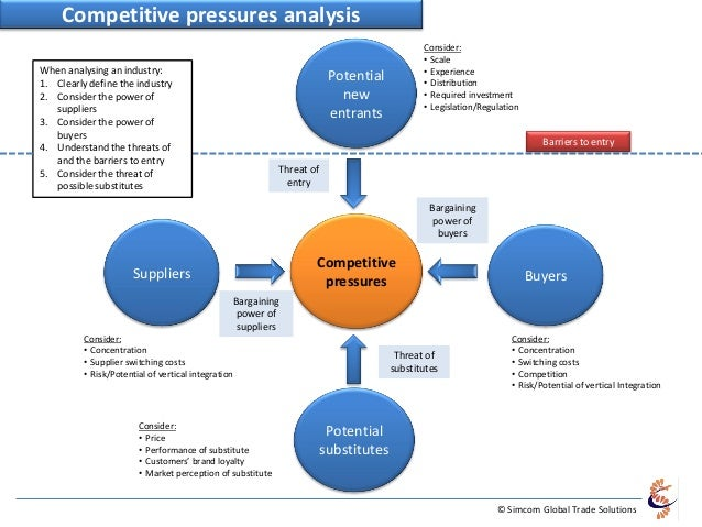 free swot analysis on alibaba com Alibaba holding company profile - swot analysis: alibaba group holding ltd is the leading e-commerce company in china and also one of the  euromonitor international  if you purchase a report that is updated in the next 60 days, we will send you the new edition and data extract free about this report new report guarantee.