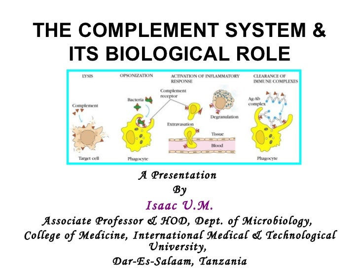 THE COMPLEMENT SYSTEM & ITS BIOLOGICAL ROLE A Presentation  By Isaac U.M. Associate Professor & HOD, Dept. of Microbiology...