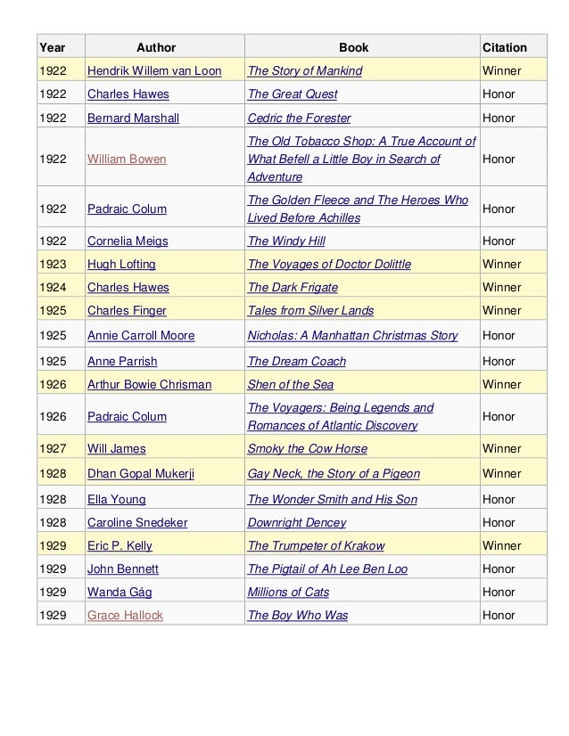 Complete list of Newbery Awards
