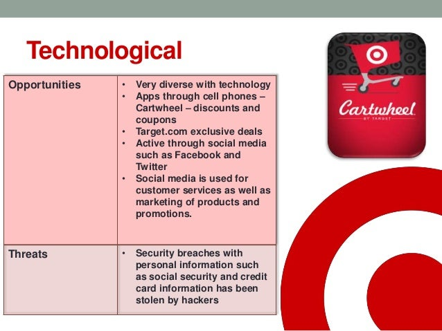 environmental analysis of target inc Target corporation swot analysis // target corporation swot analysisnov2013, p1 a business analysis of target corp, one of the largest retailers in the us, focusing on its strengths, weaknesses, opportunities for improvement and threats to the company.