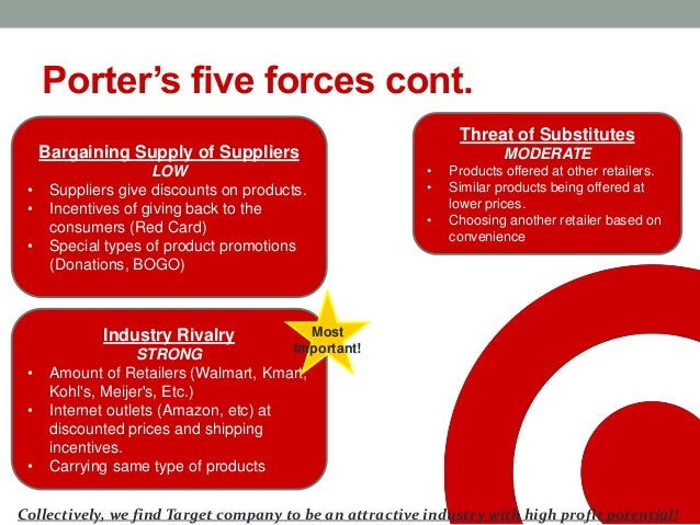 porter s five forces analysis for target corporation Michael porter's five forces is a powerful competitive analysis tool to determine the  of a company and its products that are perceived by the target market as.