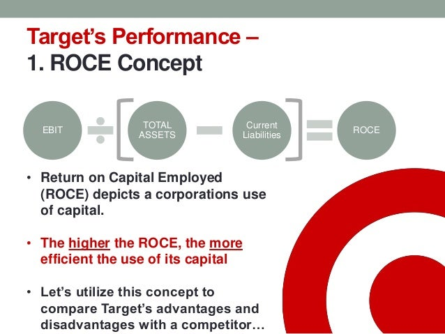 target corporation capital budgeting case study