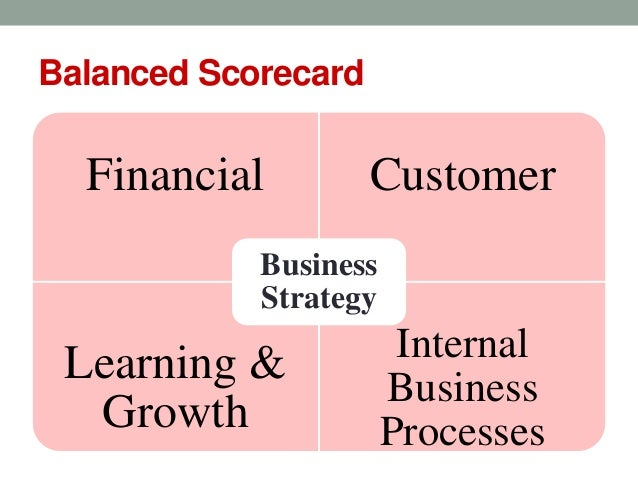 internal business analysis of mobilink Strategic business management of mobilink strategic business management of mobilink internal analysis:- strengths weaknesses 1.