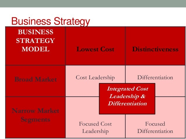 thesis on business strategy Business strategies (your free business e-coach): strategic cross-functional management is central to capitalizing on functional 6 sigma business strategy vs blue ocean business strategy creating competitive disruption: 7 strategies 7-part competitive strategy of microsoft.