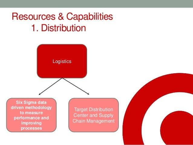analyzing the incentive structure and corporate Of the current incentive structure faced by forest service fire managers is  analyzed an alternative  rial factors and organizational constraints influenced  treat.