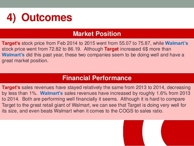 target corporation case study analysis