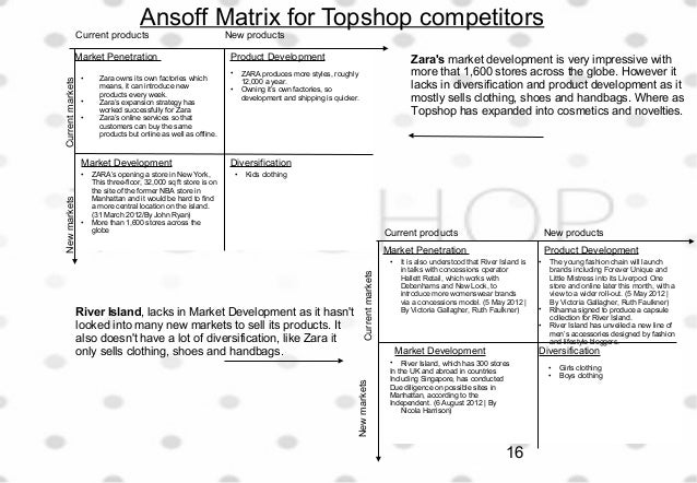 zara ansoff matrix This report will apply ansoff matrix on one of the leading international fashion  brands, zara which is operating in 59 countries successfully this.