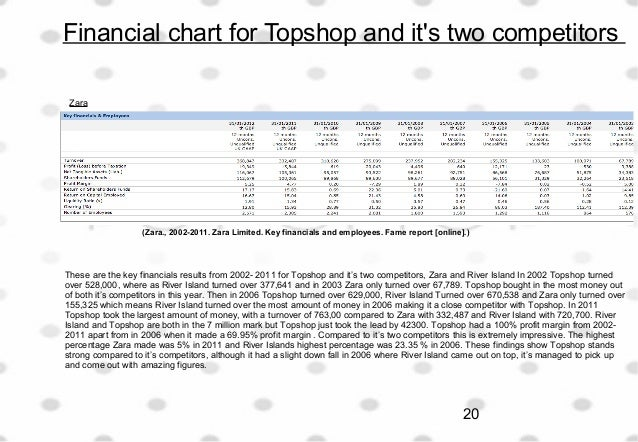 topshop financial report Wm morrison supermarkets plc building momentum annual report and financial statements 2014/15.