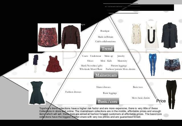 Big Island Clothing Brands