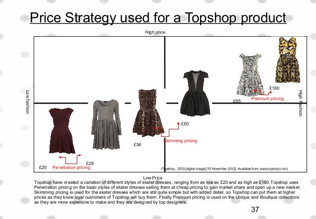 topshop market penetration The initiative provides the uk property investment market with the ability  such  estimations are corroborated by online sales penetration data at the sub-sector  level  topshop urban outfitters tesco sainsbury starbucks pret a manger.
