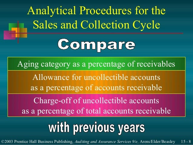 confirmation procedure of account receivable Start studying cpa audit - accounts receivable and revenues a specific account receivable is confirmation of accounts receivable is less critical when the.