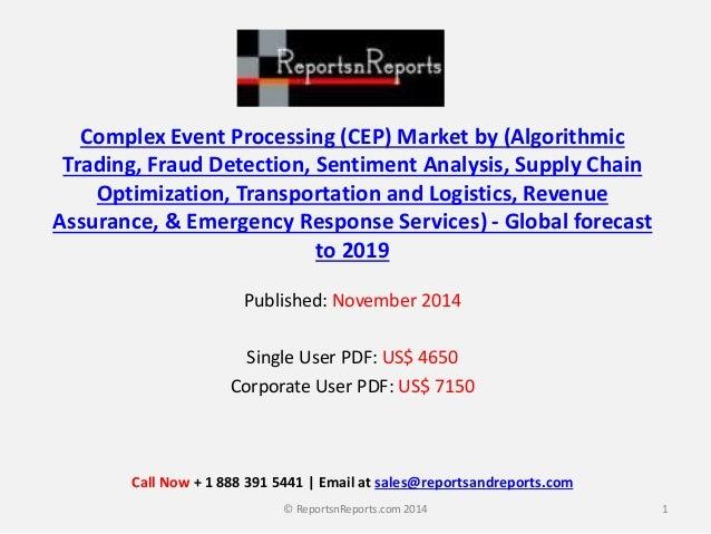Sentiment analysis algorithmic trading