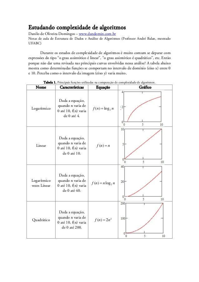 Estudando complexidade de algoritmosDanilo de Oliveira Domingos – www.dandomin.com.brNotas de aula de Estrutura de Dados e...
