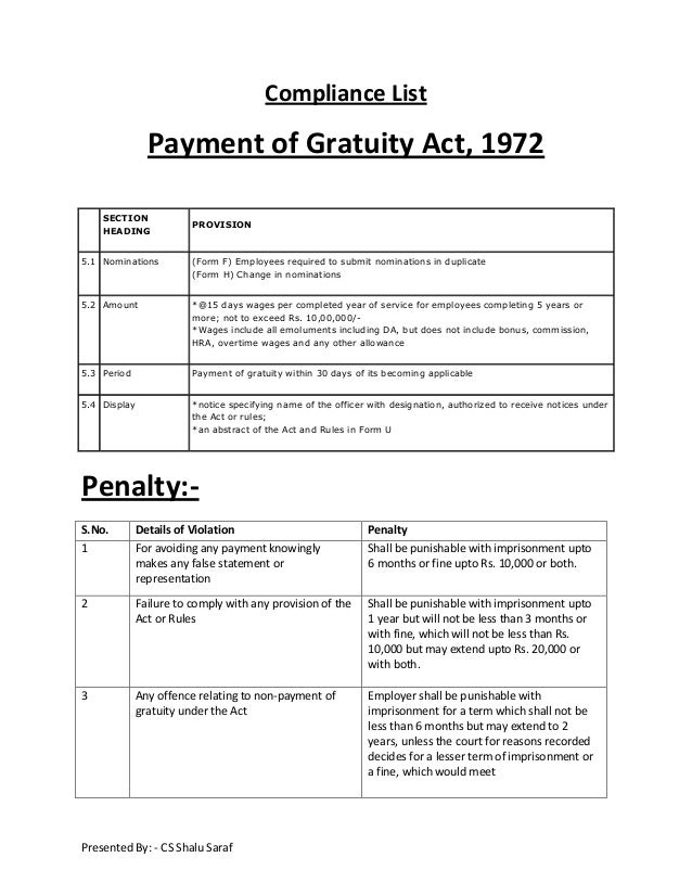 Compliance List  Payment of Gratuity Act, 1972 SECTION HEADING  PROVISION  5.1 Nominations  (Form F) Employees required to...