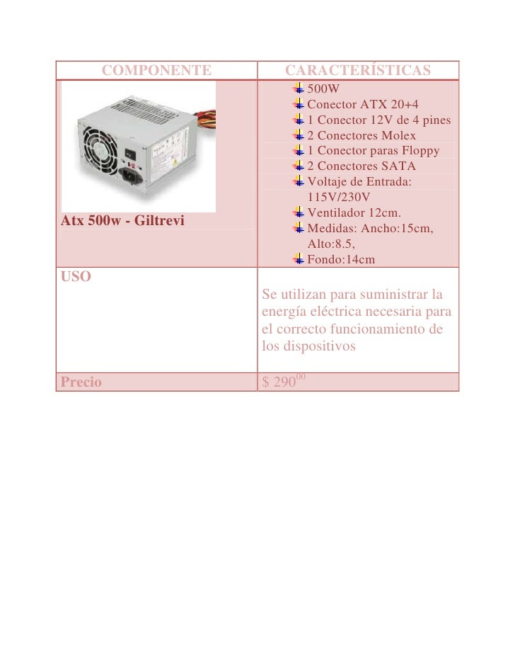 <ul><li>COMPONENTECARACTERÍSTICASAtx 500w - Giltrevi500WConector ATX 20+41 Conector 12V de 4 pines2 Conectores Molex1 Cone...
